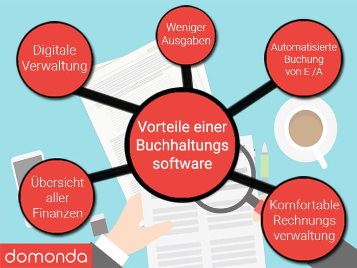 domonda_buchhaltungssoftware_vorteile