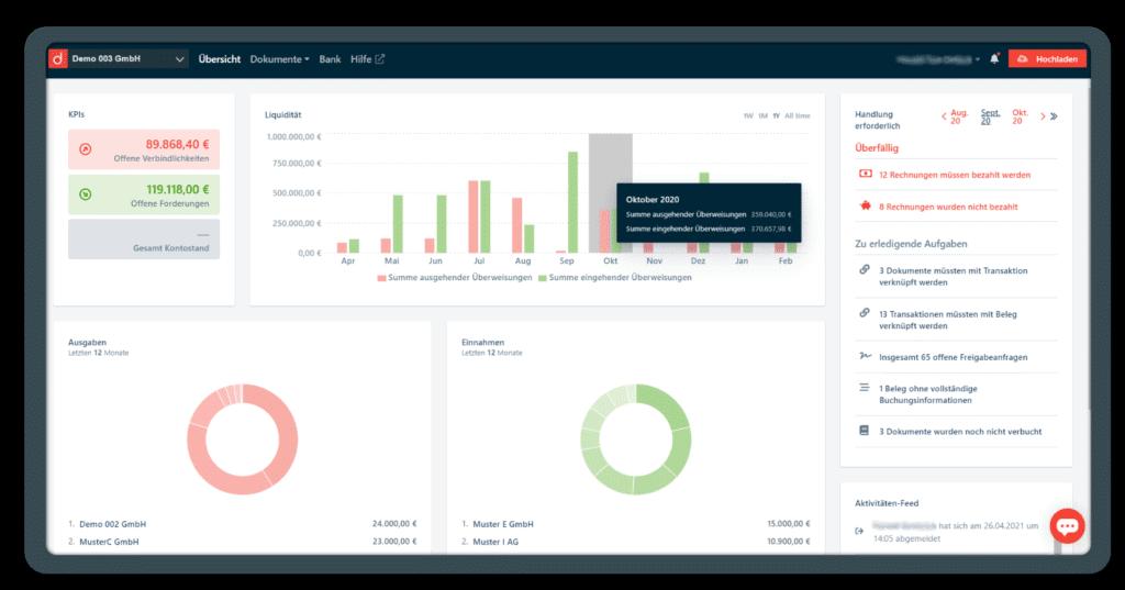 Finanz Dashboard der domonda App